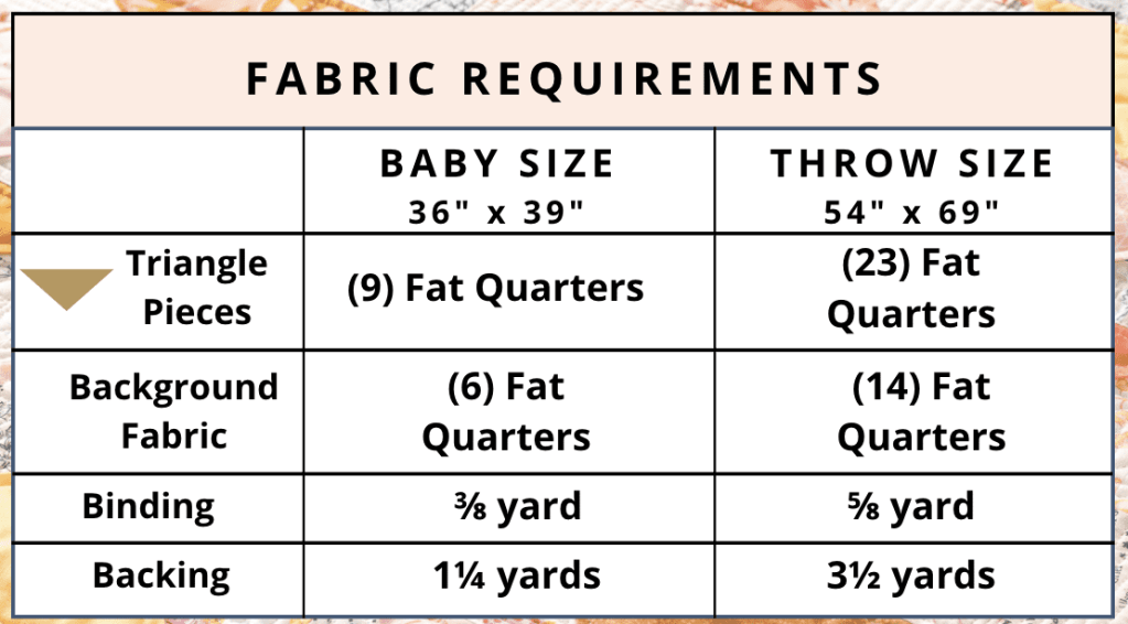Front Porch Quilt Fabric Requirements